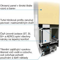 rez-popis-panelove-dvere