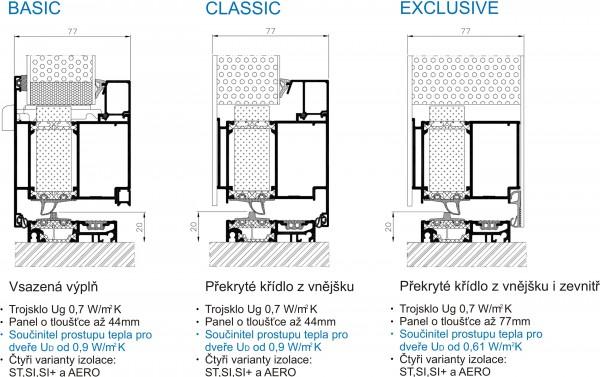 rezy-panelove-dvere
